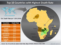 Top 10 Countries with Highest Death rates | AP HUMAN GEOGRAPHY DIGITAL  STUDY: MIKE BUSARELLO | Scoop.it