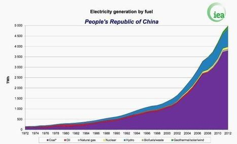 China's on track for the biggest reduction in coal use ever recorded   New Energy Economy   Scoop.it