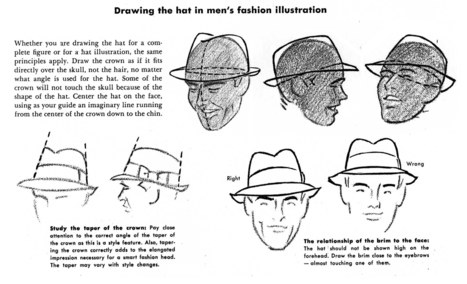 Drawing the hat in men's fashion | Drawing References and Resources | Scoop.it