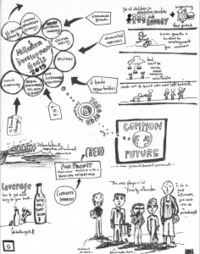 UC Berkeley alumna takes note-taking to another level - Daily Californian | Visual Notes | Scoop.it