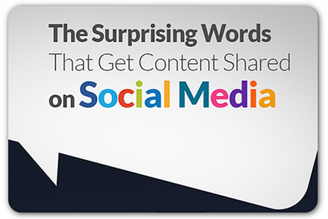 Words that get content shared on social media | Digital marketing | Scoop.it