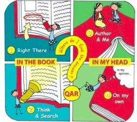 Problem Based Learning, Part One: Learning to Create Questions and Find Answers Using QAR & Wikis | School Library Learning Commons | Scoop.it