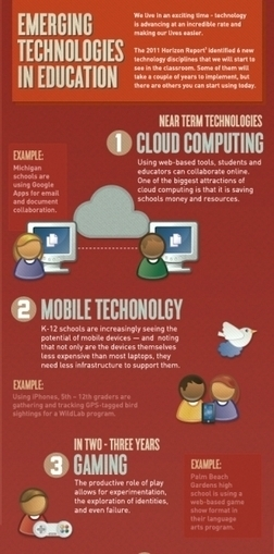 6 Emerging Educational Technologies Infographic | Best looking infographics | Scoop.it