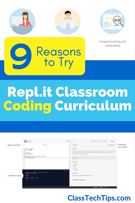 9 Reasons to Try Repl.it Classroom Coding Curriculum | Education and Tech Tools | Scoop.it