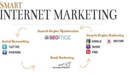 Aldiablos Infotech - Internet Marketing is a Powerful Opportunity | Aldiablos Infotech - Draw Traffic to Your Website by Internet Marketing | Scoop.it