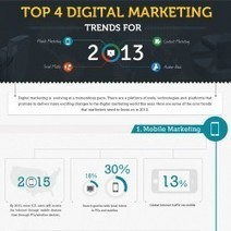 Top 4 Digital Marketing Trends for 2013 | Visual.ly | Hanson Zandi News | Scoop.it