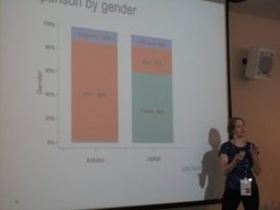 Not all Arduino uses are created equal: Context andgender | Arduino Focus | Scoop.it