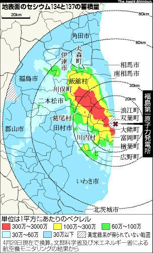 Fukushima Radiation Map | Japan Probe | Mapping & participating: Fukushima radiation maps | Scoop.it