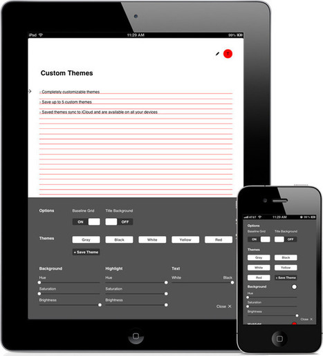 #helvetinote #iCloud synchronized note taking application for your #iPad to #mlearning | IPAD, un nuevo concepto socio-educativo! | Scoop.it