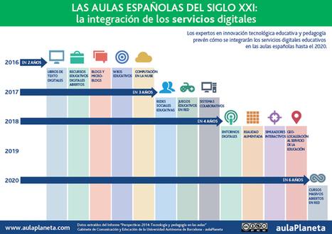 La escuela digital será una realidad en 2018 -aulaPlaneta | Edumorfosis.it | Scoop.it
