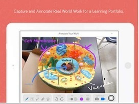 5 Good Lesson Planning Tools for Teachers | Technology in Art And Education | Scoop.it
