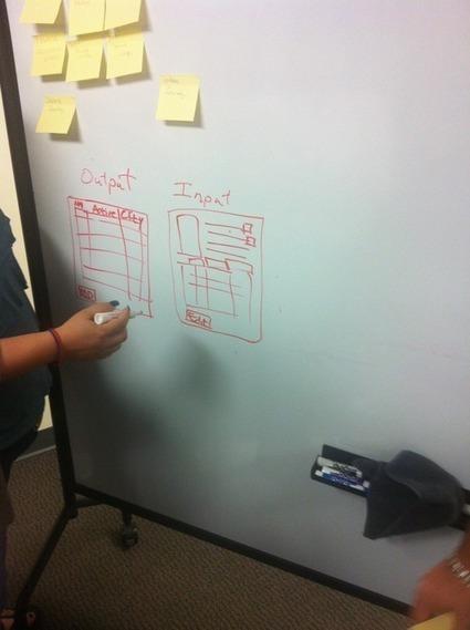 4D Essentials @ San Jose (CA): learning 4D in a agile way! | base de données 4D | Scoop.it