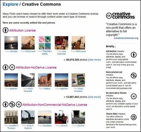 How to Find Creative Commons Licensed Material on Media Sharing Sites - Faculty eCommons | OER in Postsecondary | Scoop.it