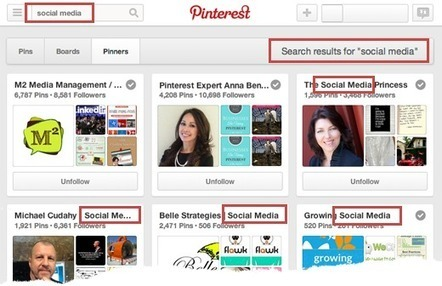 40+ Smart Strategies To Grow Your Blog With Pinterest | Time to Learn | Scoop.it
