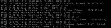 Test de bande passante en ligne de commande | IT-Connect | Veille Informatique, Systèmes et réseaux | Scoop.it