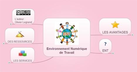 Environnement Numérique  de Travail | Des ressources numériques pour enseigner | Scoop.it