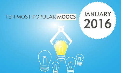 Ten Most Popular MOOCs Starting in January 2016 - Class Central's MOOC Report | Learning & Mind & Brain | Scoop.it