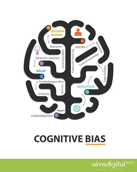 Tricking the Mind to Learn: Benefiting from cognitive biases | Edumorfosis.it | Scoop.it