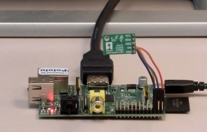 Real-time orientation display with the MinIMU-9 v2 | Raspberry Pi | Scoop.it