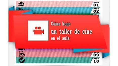 Cómo hacer un taller de cine en el aula | Conectar Igualdad | Imagen y Cine en la escuela | Scoop.it