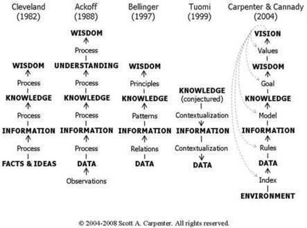 L'impact des Big Data sur la prise de décision | Data Driven Marketing & Customer Intelligence. | Scoop.it