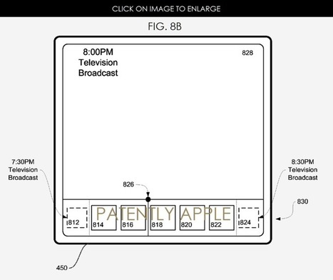 New Apple TV Inventions show Possible Future Features such as Broadcast TV & Presence Technology - Patently Apple | Macwidgets..some mac news clips | Scoop.it