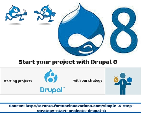 Simple 4 Step Strategy to Start Projects with Drupal 8 | Web Development in Toronto | Scoop.it