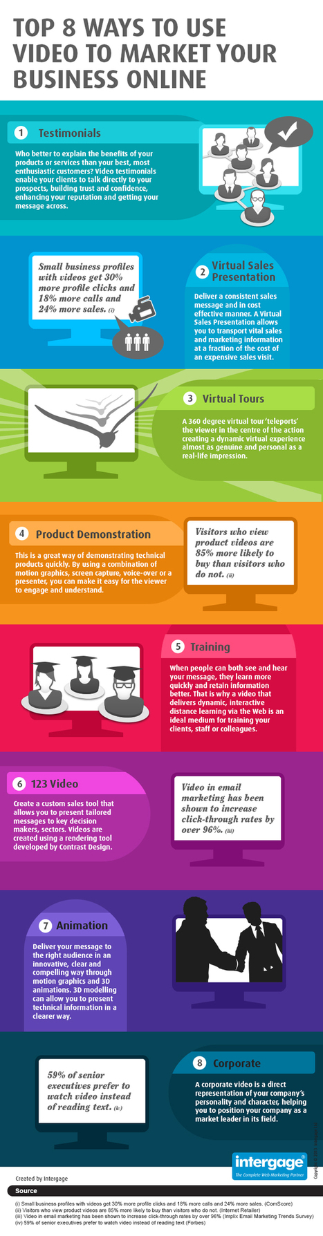 Top 8 Ways To Use Video For Business INFOGRAPHIC | Jobs, careers and companies | Scoop.it