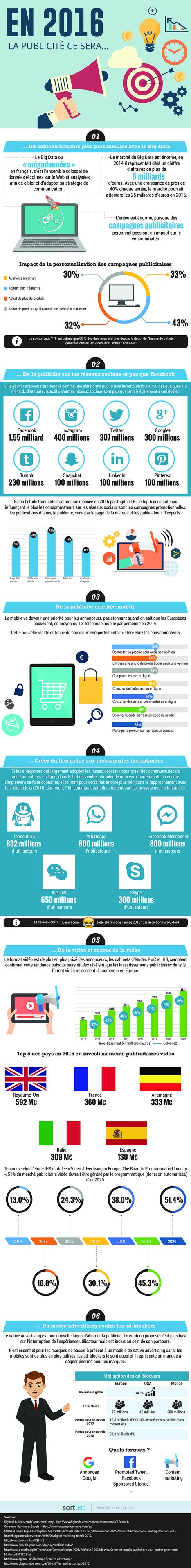 Infographie : Tendances de la communication des marques en 2016 et après - Parlons Com' | E-MARKETING : des outils à la stratégie digitale | Scoop.it