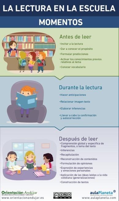 Estrategias para trabajar la lectura en la escuela y en casa   Educacion, ecologia y TIC   Scoop.it