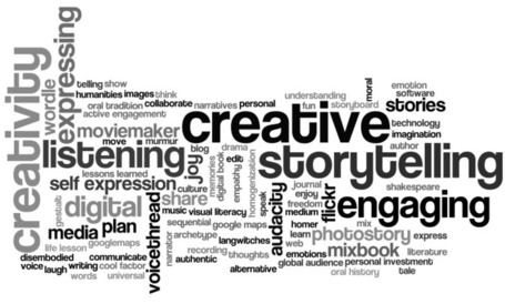 Digital Storytelling | All Things Curation | Scoop.it
