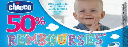 Chicco.fr   ODR   50% remboursés sur la gamme Petite Puériculture   Titis Doudous Drancy   Scoop.it