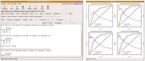 Análisis descriptivo y predictivo en Analítica Digital | Segmentación y Analítica de Mercados | Scoop.it