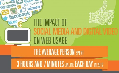 DIGITAL NEWS: Average person spends over 3 hours online each day | b2bmarketing.net | The Information Professional | Scoop.it