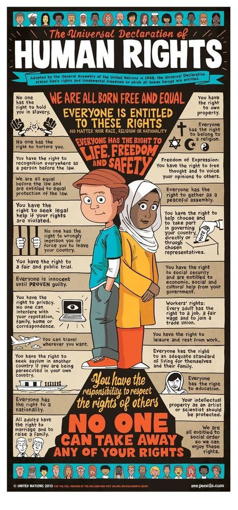 Universal declaration of human rights: infographic | School Libraries Leading Information Literacy | Scoop.it