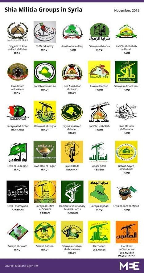 Las milicias chiitas iraquíes, un estado dentro del estado | La R-Evolución de ARMAK | Scoop.it