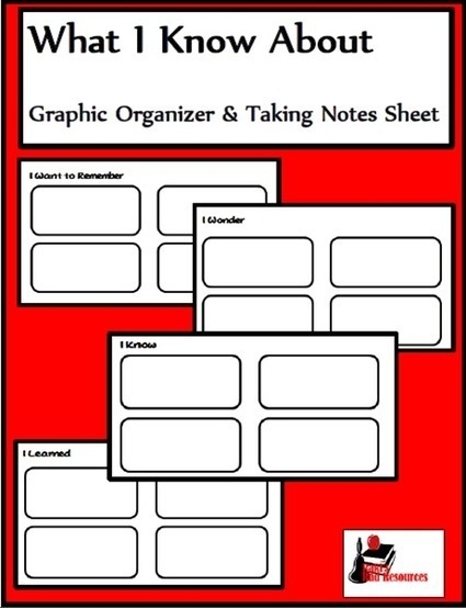 Graphic Organizers for Any Subject | Purposeful Pedagogy | Scoop.it