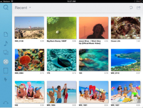 QuikIO Is A Simple And Easy Way To Access Computer Files From An iPad -- AppAdvice | iPads, MakerEd and More  in Education | Scoop.it