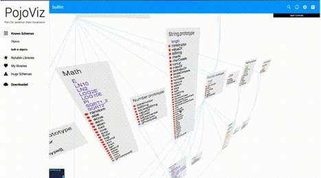 PojoViz - Plain Old JavaScript Object Visualization | webDev stuff | Scoop.it