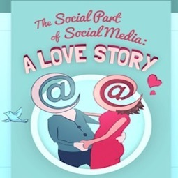 Relationship Building with Social Media | Social Media Today | Social Media & Internet Marketing Infographics | Scoop.it