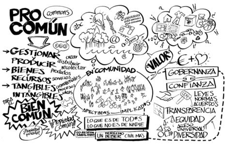 SOBRE EL PROCOMÚN | ColaBoraBora | Ciudadanías creativas. Co-creación y espacios comunes | Scoop.it