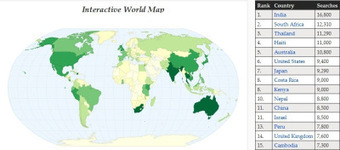 State of the World's Volunteering Report by GoOverseas (2012) | volunteering opportunities abroad | Scoop.it