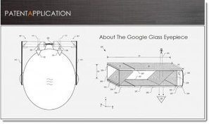 Google Glass eye-piece patent secured | Wearable Technologies | Scoop.it