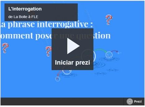 Le phrase interrogative : comment poser des questions en français (A1/A2) | education | Scoop.it
