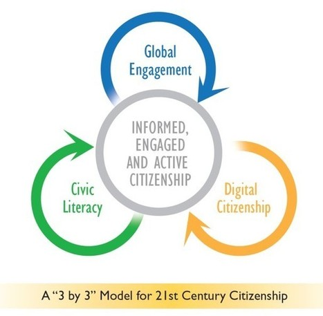 21st Century Education and 21st Century Citizenship | Education - Training | Scoop.it