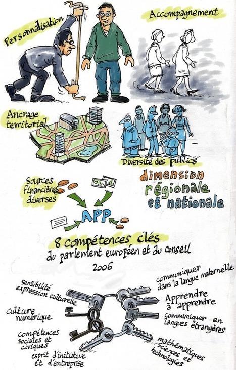 Les ateliers de pédagogie personnalisée (APP) pour aider les ... - Thot (Abonnement) | Formation - Processus d'apprentissage & de résilience - Développement des Compétences | Scoop.it