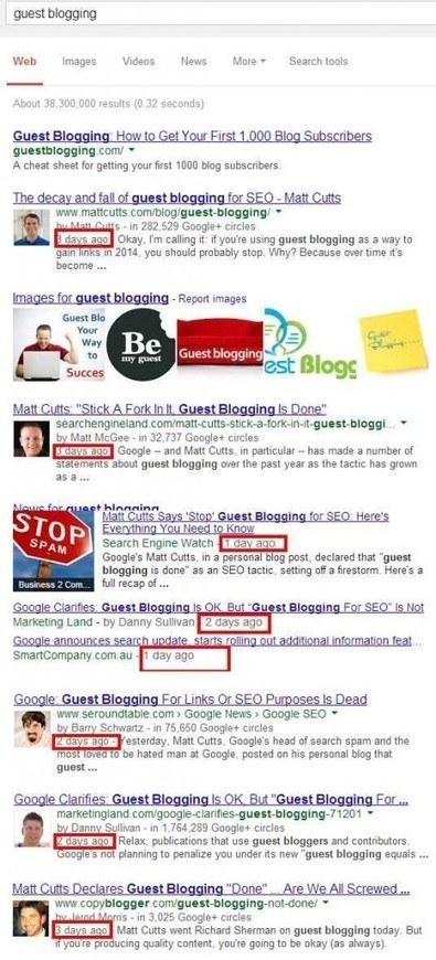Your Guide to SEO in 2014   LearnBlogSEO   Scoop.it