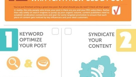 12 Things To Do After You've Written A New Blog Post - Infographic | Web Design blog, Design Inspiration - Downgraf | The Social Media Learning Lab | Scoop.it