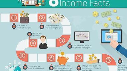 8 Facts About Online Passive Income | danneeledge | Scoop.it