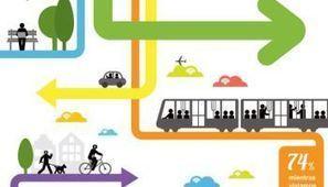 Estudiantes y Dispositivos Móviles - Principales Usos y Hábitos | Infografía | Creatividad en la Escuela | Scoop.it